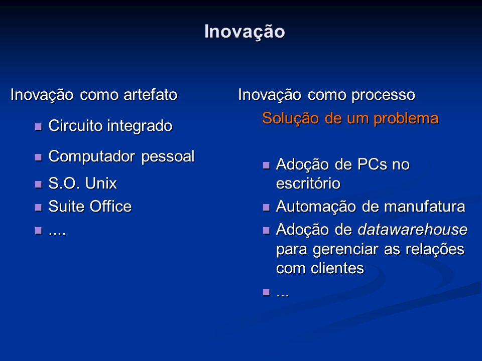 Inovação Inovação como artefato Circuito integrado Circuito integrado Computador pessoal Computador pessoal S.O. Unix S.O. Unix Suite Office Suite Off