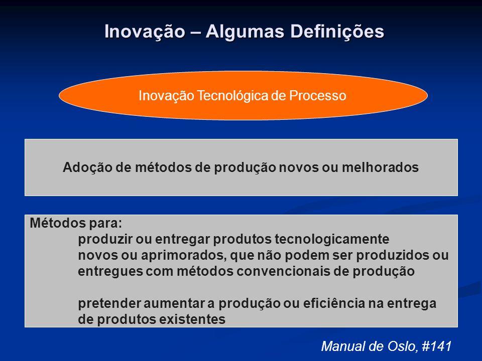 Inovação – Algumas Definições Adoção de métodos de produção novos ou melhorados Inovação Tecnológica de Processo Métodos para: produzir ou entregar pr