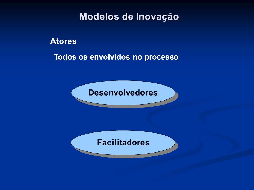 Modelos de Inovação Atores Todos os envolvidos no processo DesenvolvedoresFacilitadores