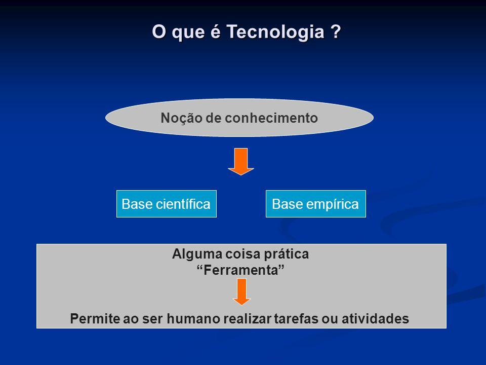"""O que é Tecnologia ? Base científica Noção de conhecimento Base empírica Alguma coisa prática """"Ferramenta"""" Permite ao ser humano realizar tarefas ou a"""