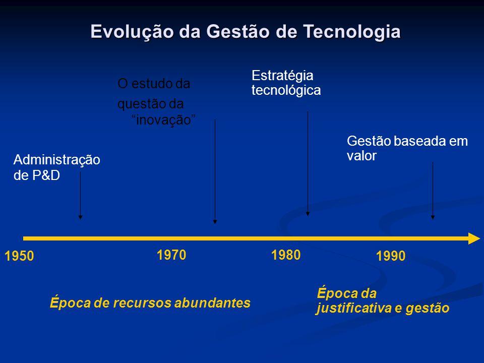 """Evolução da Gestão de Tecnologia 1950 19701980 1990 O estudo da questão da """"inovação"""" Administração de P&D Estratégia tecnológica Gestão baseada em va"""