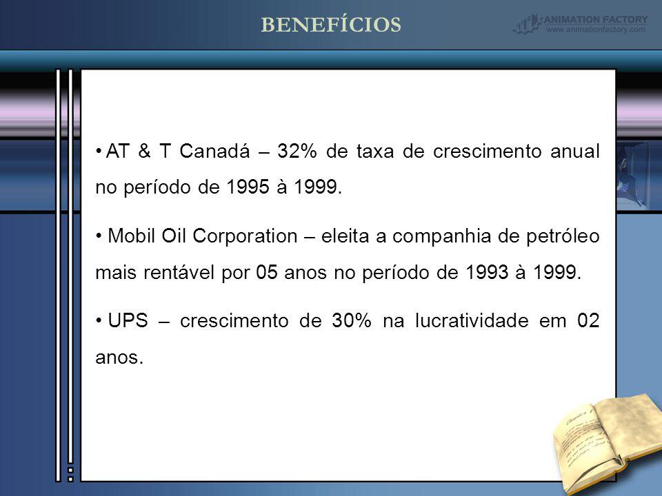 BENEFÍCIOS AT & T Canadá – 32% de taxa de crescimento anual no período de 1995 à 1999. Mobil Oil Corporation – eleita a companhia de petróleo mais ren