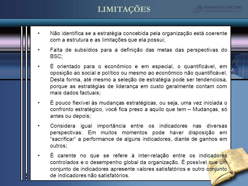 LIMITAÇÕES Não identifica se a estratégia concebida pela organização está coerente com a estrutura e as limitações que ela possui; Falta de subsídios