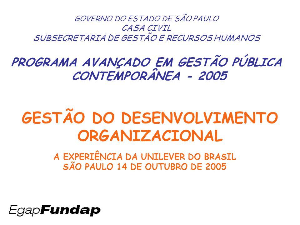 A EXPERIÊNCIA DA UNILEVER DO BRASIL SÃO PAULO 14 DE OUTUBRO DE 2005 GOVERNO DO ESTADO DE SÃO PAULO CASA CIVIL SUBSECRETARIA DE GESTÃO E RECURSOS HUMANOS PROGRAMA AVANÇADO EM GESTÃO PÚBLICA CONTEMPORÂNEA - 2005 GESTÃO DO DESENVOLVIMENTO ORGANIZACIONAL
