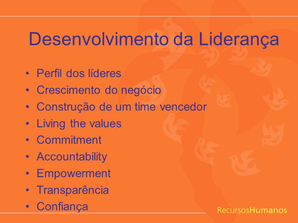 Desenvolvimento da Liderança Perfil dos líderes Crescimento do negócio Construção de um time vencedor Living the values Commitment Accountability Empowerment Transparência Confiança