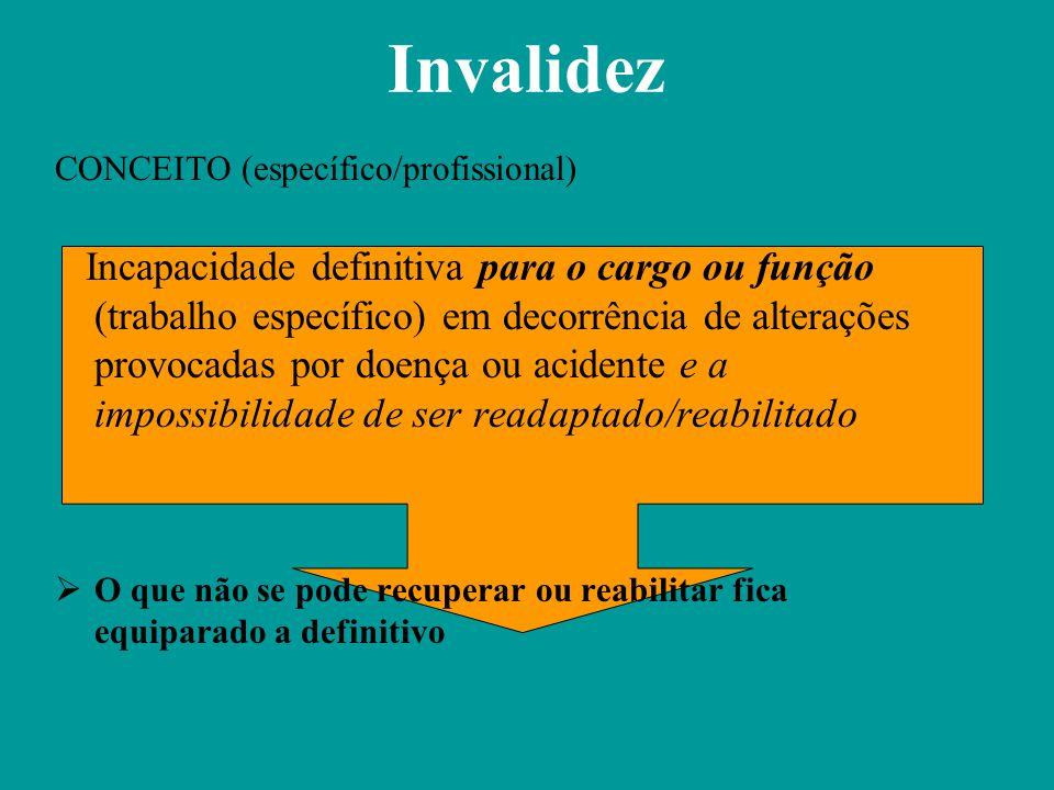 CONCEITO (específico/profissional) Incapacidade definitiva para o cargo ou função (trabalho específico) em decorrência de alterações provocadas por do