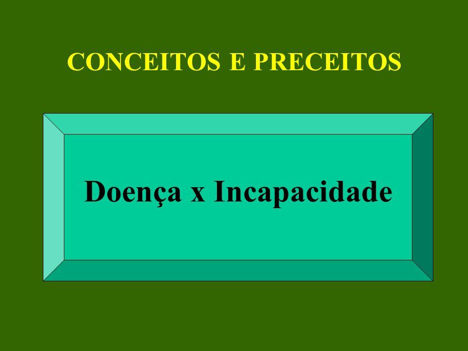 CONCEITOS E PRECEITOS Doença x Incapacidade