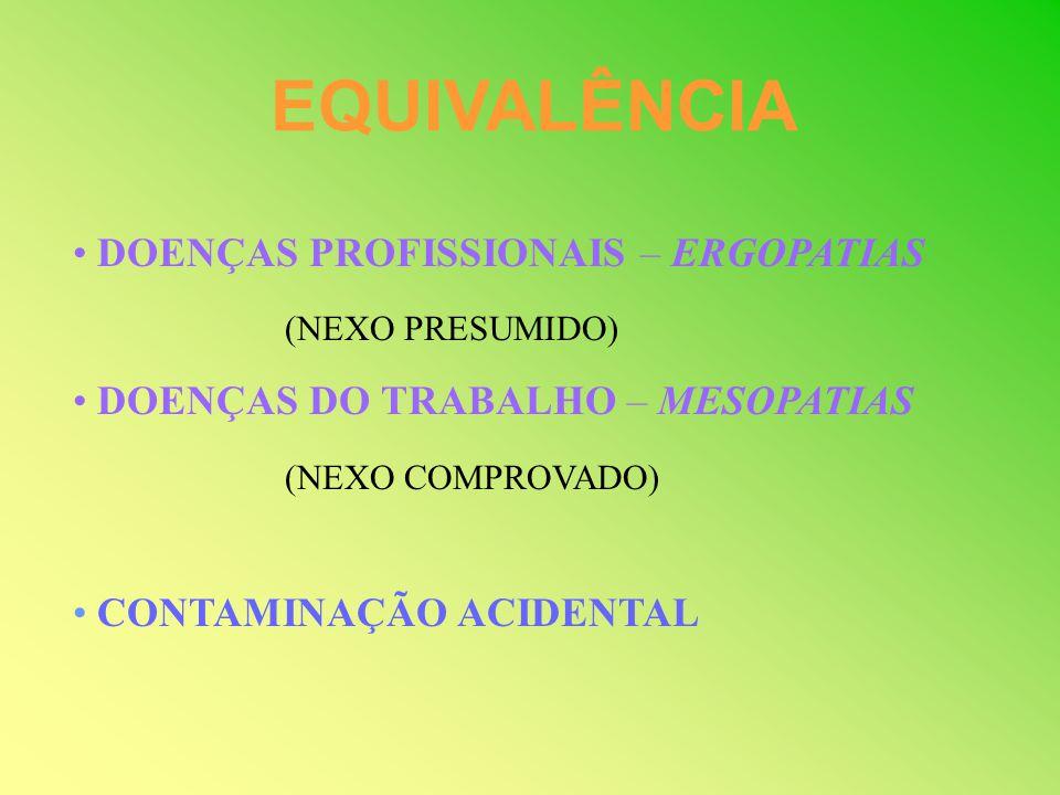 Exclusões Doenças degenerativas Inerentes a grupo etário Que não ocasionem incapacidade Doença endêmica em habitante da região