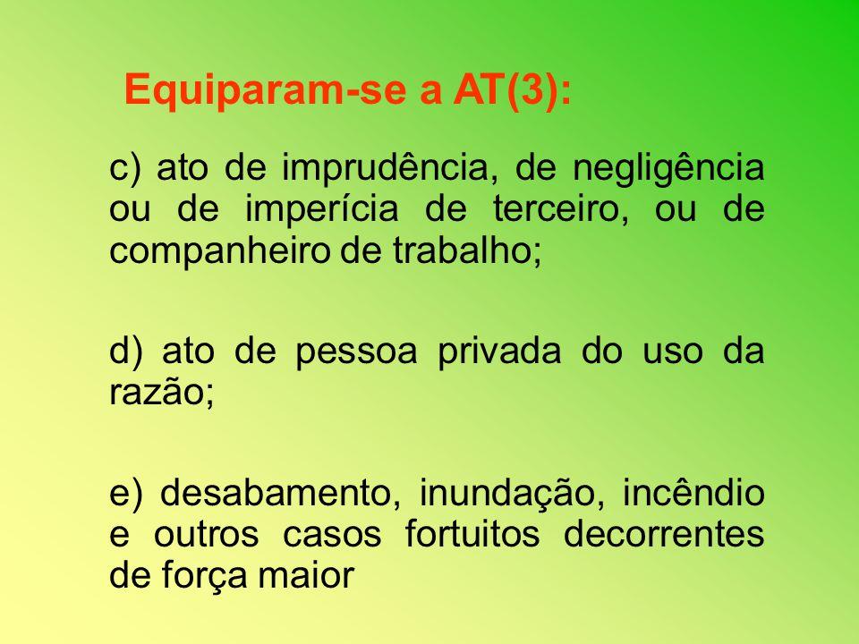 c) ato de imprudência, de negligência ou de imperícia de terceiro, ou de companheiro de trabalho; d) ato de pessoa privada do uso da razão; e) desabam