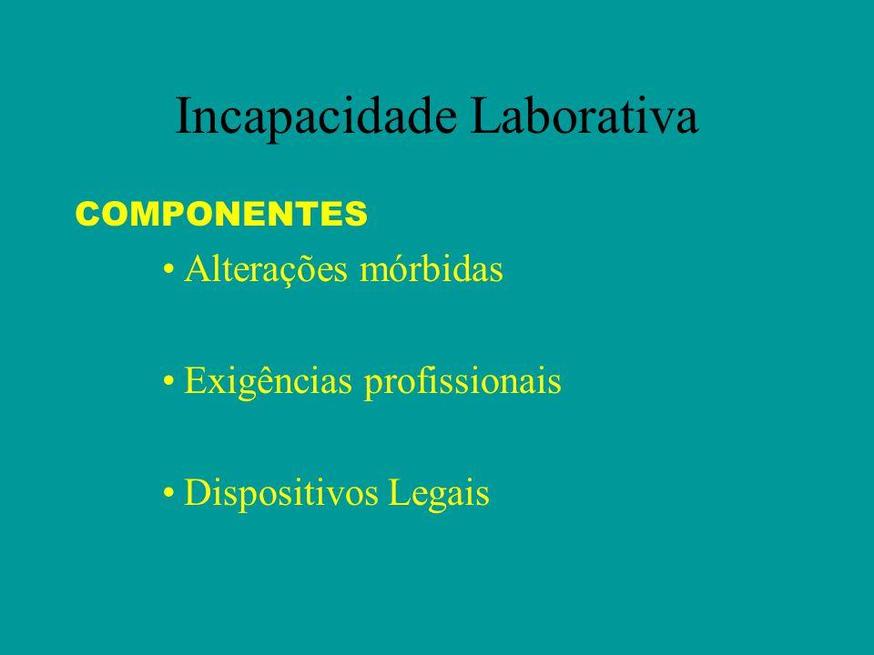 Incapacidade Laborativa COMPONENTES Alterações mórbidas Exigências profissionais Dispositivos Legais
