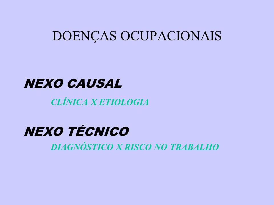FATORES DE RISCO CONCEITO INTERAÇÃO TRABALHADOR X TRABALHO