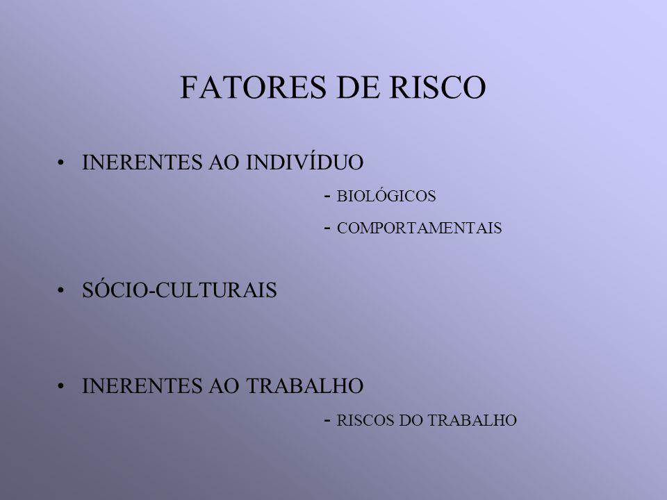 FATORES DE RISCO INERENTES AO INDIVÍDUO - BIOLÓGICOS - COMPORTAMENTAIS SÓCIO-CULTURAIS INERENTES AO TRABALHO - RISCOS DO TRABALHO
