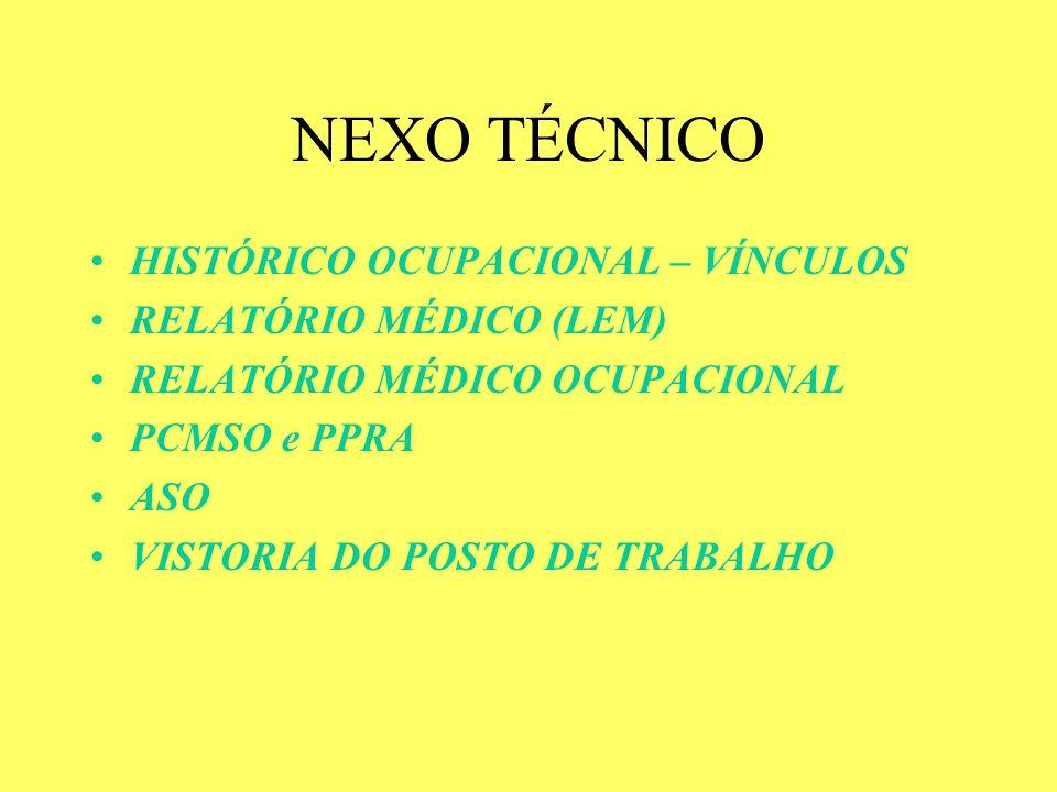 INSPEÇÃO/VISTORIA POSTO DE TRABALHO LAUDO DE AVALIAÇÃO DO POSTO DE TRABALHO MÉDICO PERITO / POSTO DE TRABALHO FATORES DE RISCO