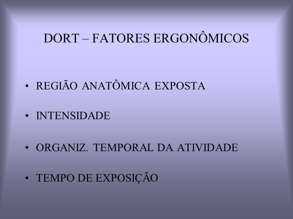 DORT – FATORES ERGONÔMICOS REGIÃO ANATÔMICA EXPOSTA INTENSIDADE ORGANIZ. TEMPORAL DA ATIVIDADE TEMPO DE EXPOSIÇÃO