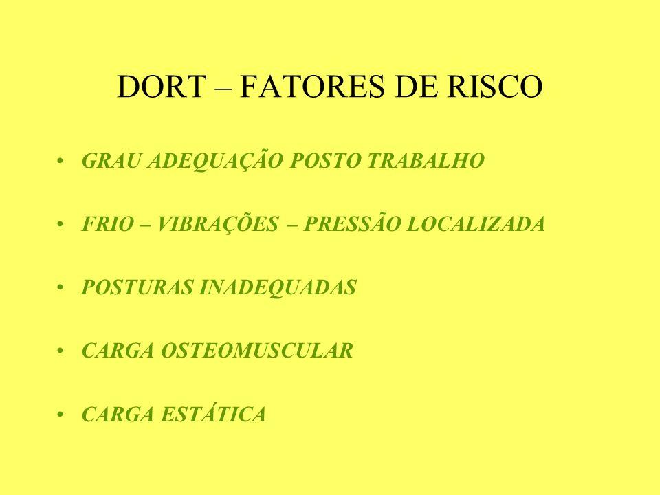 DORT – FATORES DE RISCO GRAU ADEQUAÇÃO POSTO TRABALHO FRIO – VIBRAÇÕES – PRESSÃO LOCALIZADA POSTURAS INADEQUADAS CARGA OSTEOMUSCULAR CARGA ESTÁTICA