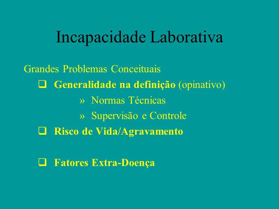 Incapacidade Laborativa Grandes Problemas Conceituais  Generalidade na definição (opinativo) »Normas Técnicas »Supervisão e Controle  Risco de Vida/