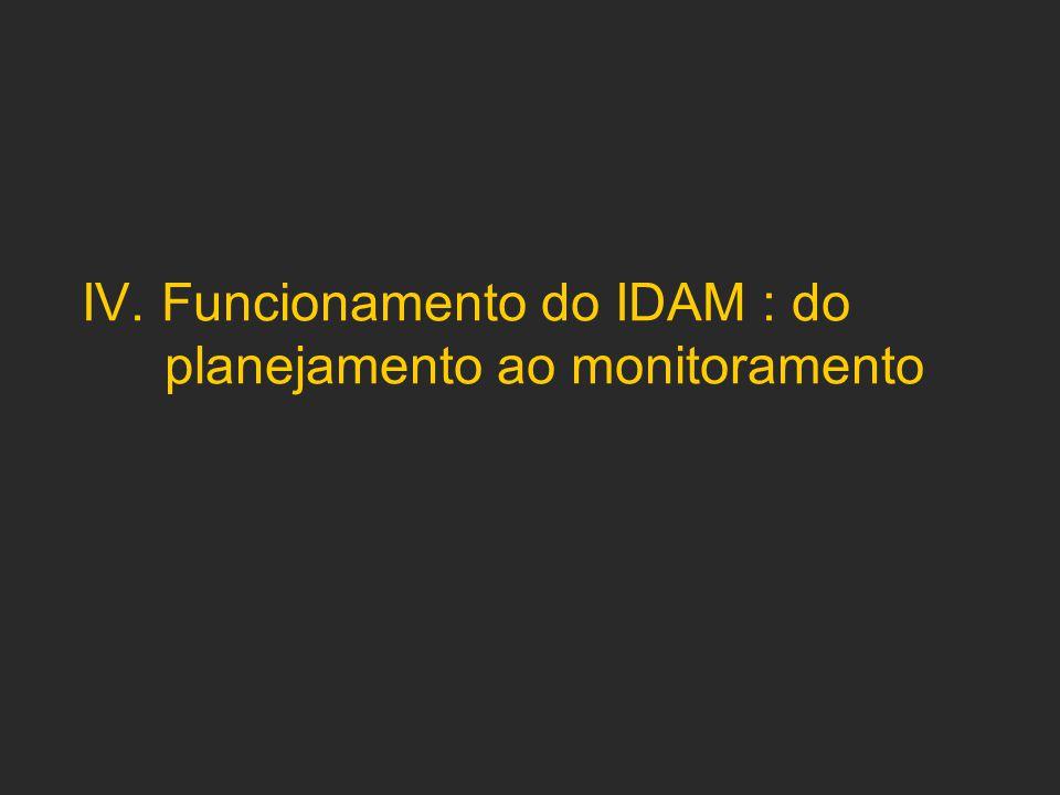 IV. Funcionamento do IDAM : do planejamento ao monitoramento