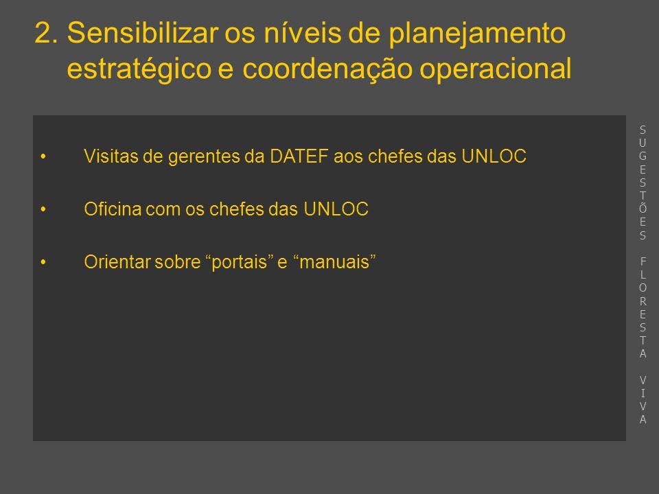2. Sensibilizar os níveis de planejamento estratégico e coordenação operacional Visitas de gerentes da DATEF aos chefes das UNLOC Oficina com os chefe