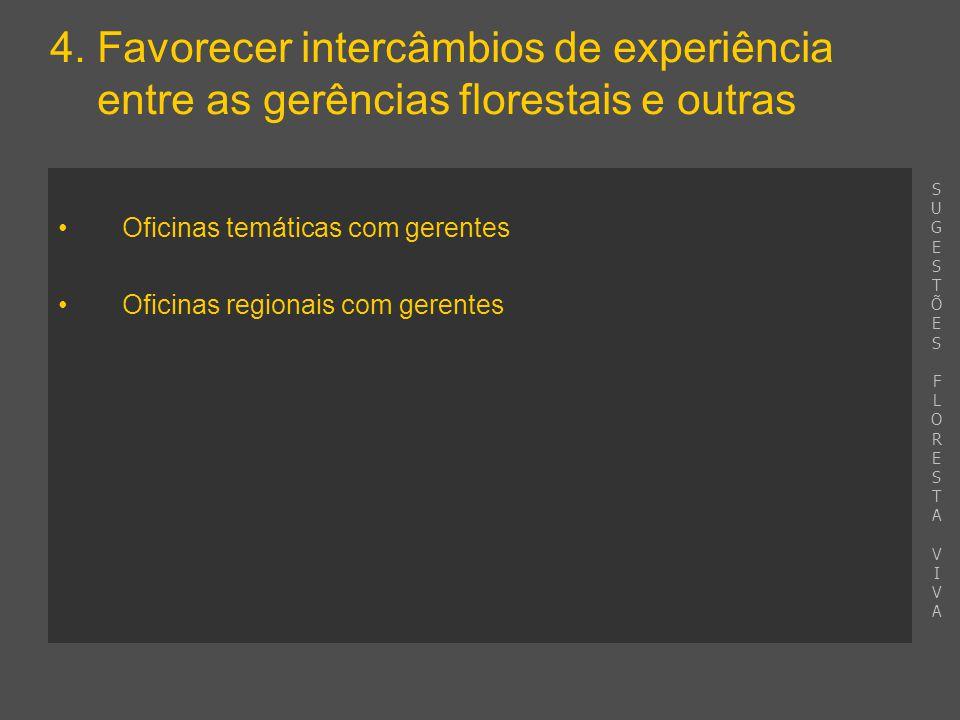 4. Favorecer intercâmbios de experiência entre as gerências florestais e outras Oficinas temáticas com gerentes Oficinas regionais com gerentes SUGEST