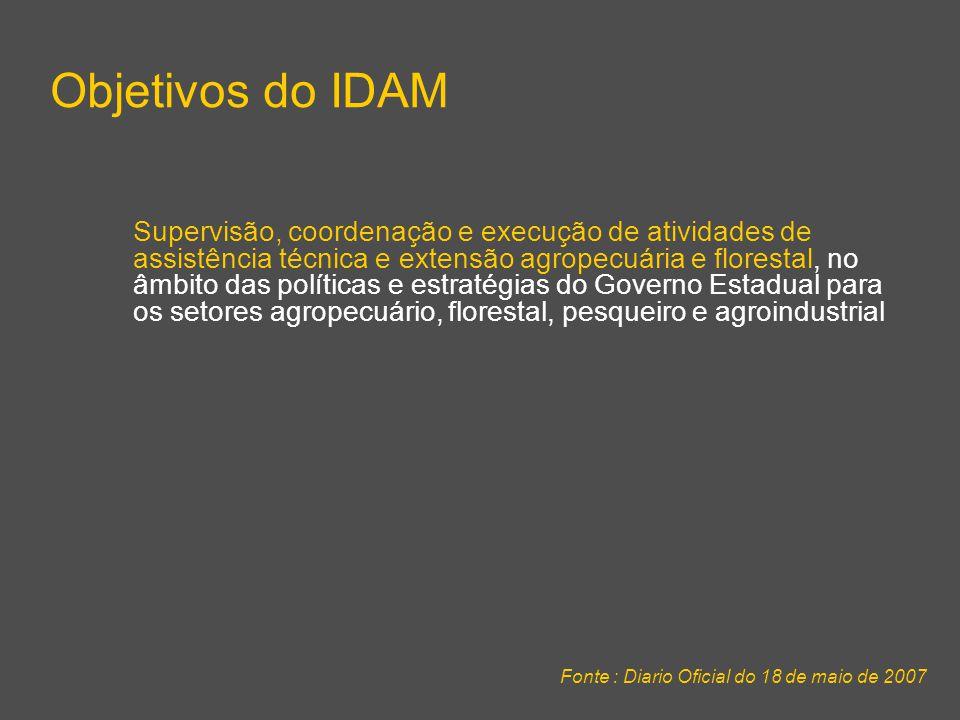 Objetivos do IDAM Supervisão, coordenação e execução de atividades de assistência técnica e extensão agropecuária e florestal, no âmbito das políticas e estratégias do Governo Estadual para os setores agropecuário, florestal, pesqueiro e agroindustrial Fonte : Diario Oficial do 18 de maio de 2007