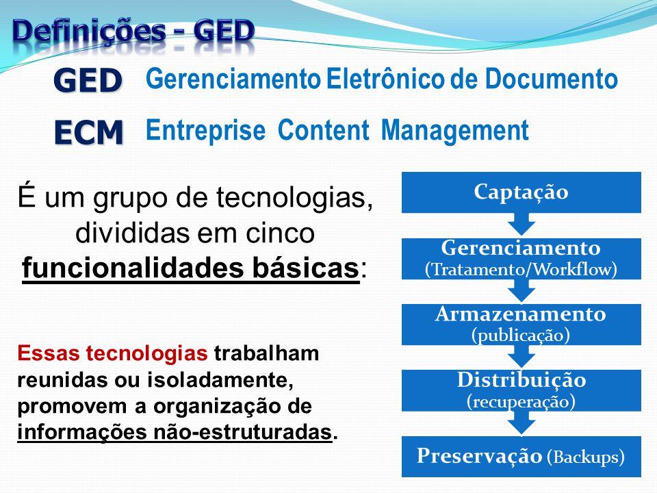 É um grupo de tecnologias, divididas em cinco funcionalidades básicas: Gerenciamento Eletrônico de DocumentoGED Entreprise Content Management ECM Essa