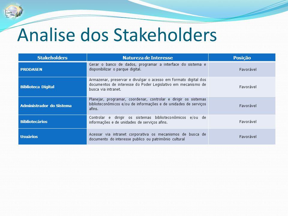 Analise dos Stakeholders StakeholdersNatureza de InteressePosição PRODASEN Gerar o banco de dados, programar a interface do sistema e disponibilizar o