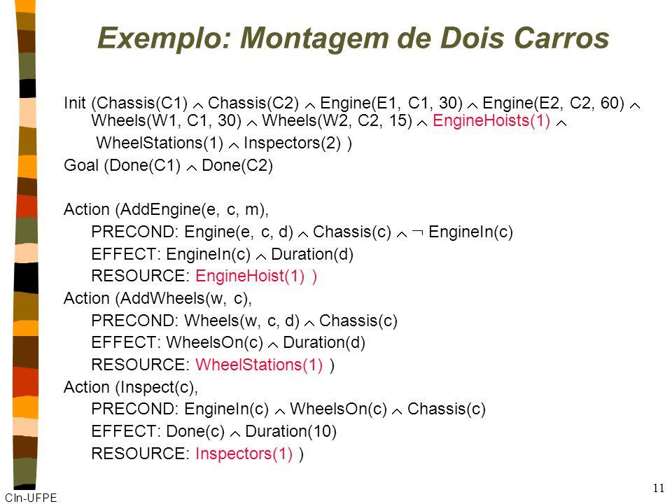 CIn-UFPE 11 Exemplo: Montagem de Dois Carros Init (Chassis(C1)  Chassis(C2)  Engine(E1, C1, 30)  Engine(E2, C2, 60)  Wheels(W1, C1, 30)  Wheels(W2, C2, 15)  EngineHoists(1)  WheelStations(1)  Inspectors(2) ) Goal (Done(C1)  Done(C2) Action (AddEngine(e, c, m), PRECOND: Engine(e, c, d)  Chassis(c)   EngineIn(c) EFFECT: EngineIn(c)  Duration(d) RESOURCE: EngineHoist(1) ) Action (AddWheels(w, c), PRECOND: Wheels(w, c, d)  Chassis(c) EFFECT: WheelsOn(c)  Duration(d) RESOURCE: WheelStations(1) ) Action (Inspect(c), PRECOND: EngineIn(c)  WheelsOn(c)  Chassis(c) EFFECT: Done(c)  Duration(10) RESOURCE: Inspectors(1) )