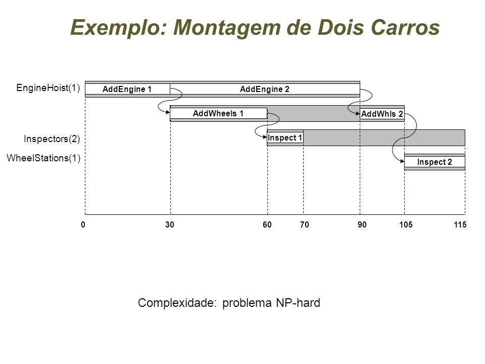 Exemplo: Montagem de Dois Carros EngineHoist(1) WheelStations(1) Inspectors(2) 3060105115 0 AddEngine 1AddEngine 2 AddWheels 1 AddWhls 2 Inspect 2 Inspect 1 9070 Complexidade: problema NP-hard