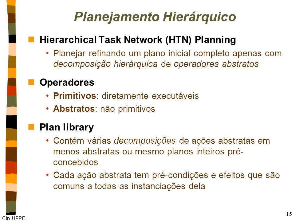 CIn-UFPE 15 Planejamento Hierárquico nHierarchical Task Network (HTN) Planning Planejar refinando um plano inicial completo apenas com decomposição hierárquica de operadores abstratos nOperadores Primitivos: diretamente executáveis Abstratos: não primitivos nPlan library Contém várias decomposições de ações abstratas em menos abstratas ou mesmo planos inteiros pré- concebidos Cada ação abstrata tem pré-condições e efeitos que são comuns a todas as instanciações dela