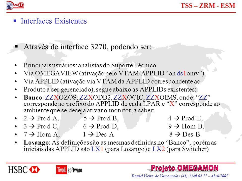 Daniel Vieira de Vasconcelos (41) 3340 62 77 – Abril/2007 TSS – ZRM - ESM  Através de interface 3270, podendo ser: Principais usuários: analistas do