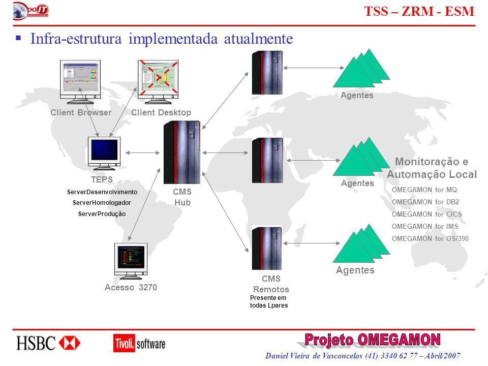 Daniel Vieira de Vasconcelos (41) 3340 62 77 – Abril/2007 TSS – ZRM - ESM  Infra-estrutura implementada atualmente TEPS ServerDesenvolvimento ServerH