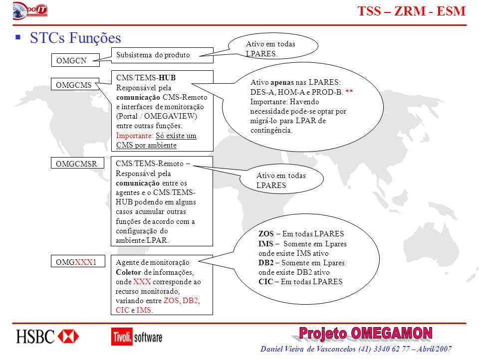 Daniel Vieira de Vasconcelos (41) 3340 62 77 – Abril/2007 TSS – ZRM - ESM  STCs Funções OMGCN Subsistema do produto Ativo em todas LPARES. OMGCMS CMS