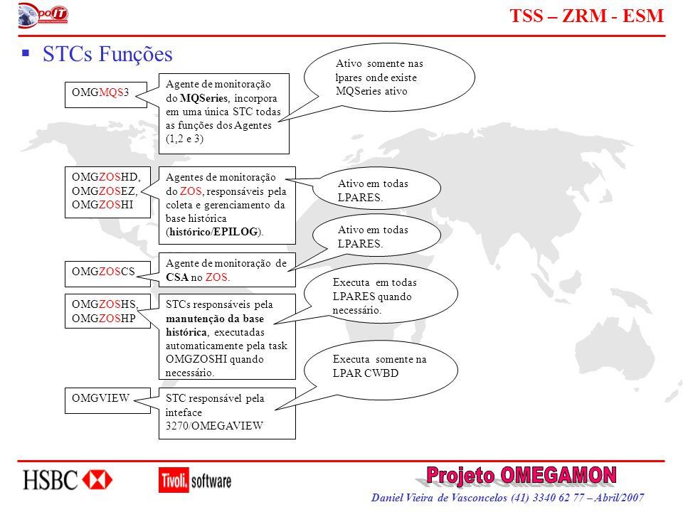 Daniel Vieira de Vasconcelos (41) 3340 62 77 – Abril/2007 TSS – ZRM - ESM  STCs Funções OMGMQS3 Agente de monitoração do MQSeries, incorpora em uma ú