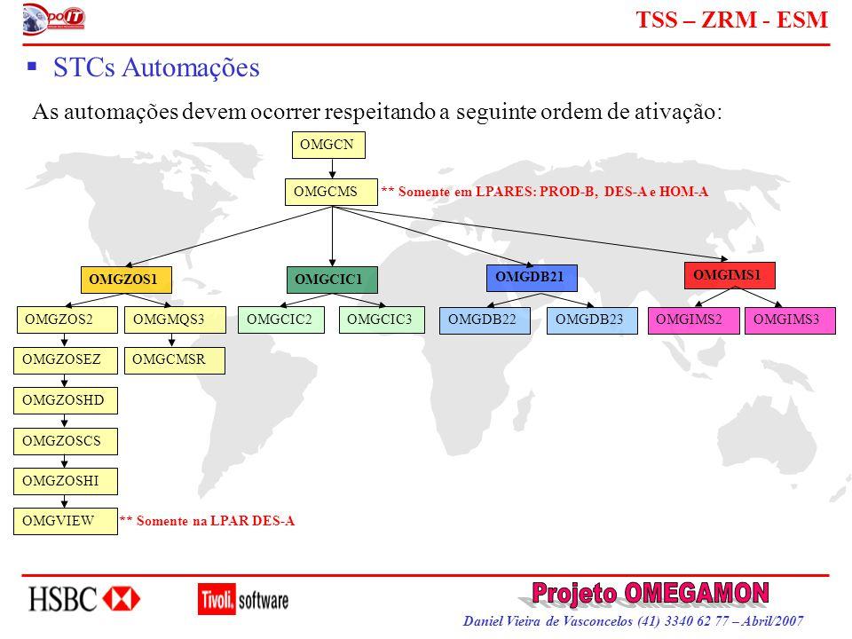 Daniel Vieira de Vasconcelos (41) 3340 62 77 – Abril/2007 TSS – ZRM - ESM  STCs Automações As automações devem ocorrer respeitando a seguinte ordem d