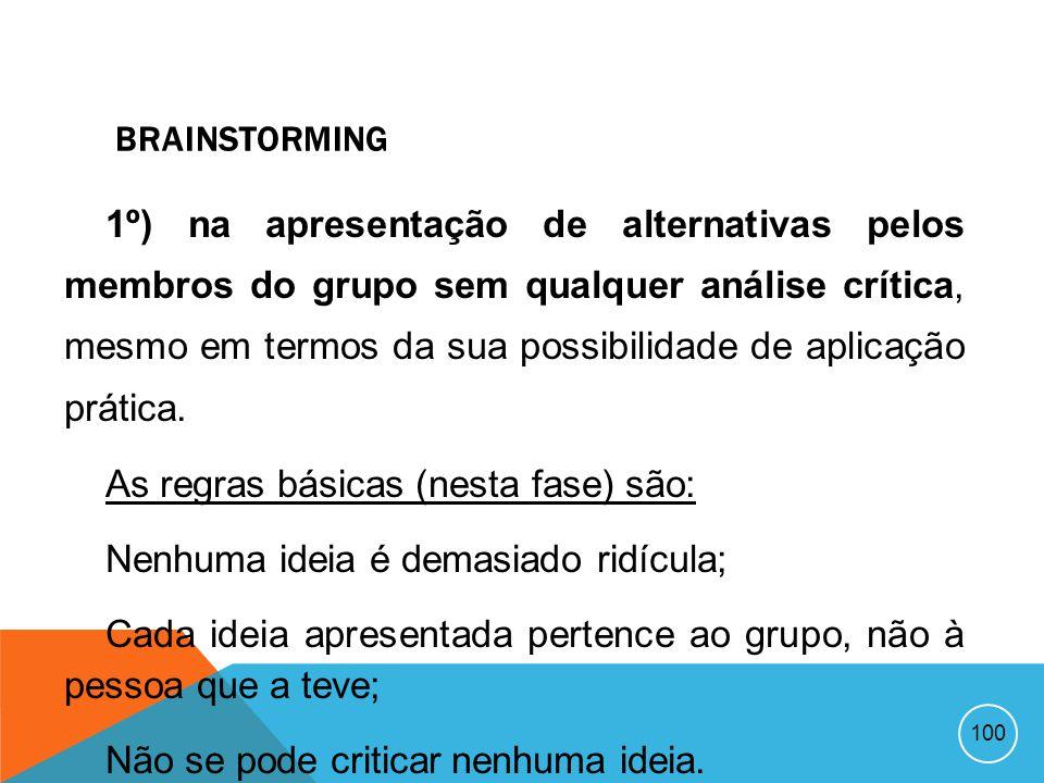 99 TÉCNICAS PARA TOMADA DE DECISÕES EM GRUPO 1.Brainstorming; 2.Técnica de Grupo Nominal; 3.Método Delphi