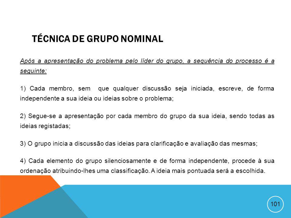 100 BRAINSTORMING 1º) na apresentação de alternativas pelos membros do grupo sem qualquer análise crítica, mesmo em termos da sua possibilidade de apl