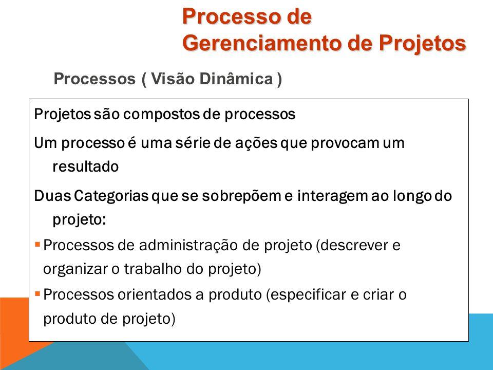 Entender a gerência de projetos como um conjunto de processos encadeados e integrados Lidar com as interações que podem ser:  diretas e compreensívei