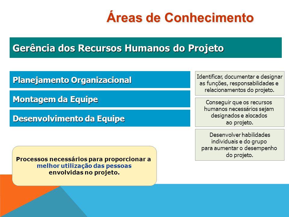 Gerência da Qualidade do Projeto Gerência da Qualidade do Projeto Planejamento da Qualidade Planejamento da Qualidade Garantia da Qualidade Garantia d