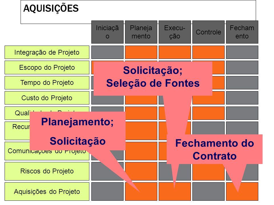 RISCOS Integração de Projeto Escopo do Projeto Tempo do Projeto Custo do Projeto Qualidade do Projeto Recursos Humanos do Projeto Riscos do Projeto Aq