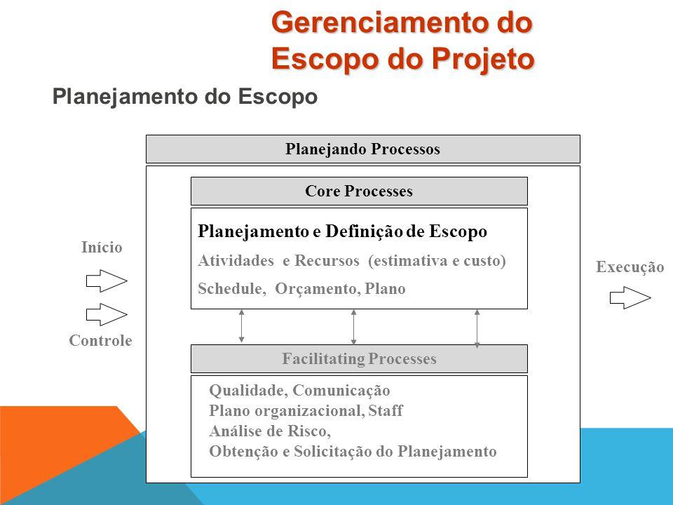 Critérios que determinam se o projeto ou fase foi completada com sucesso Base para um acordo entre a equipe de projeto e o cliente, identificando os o