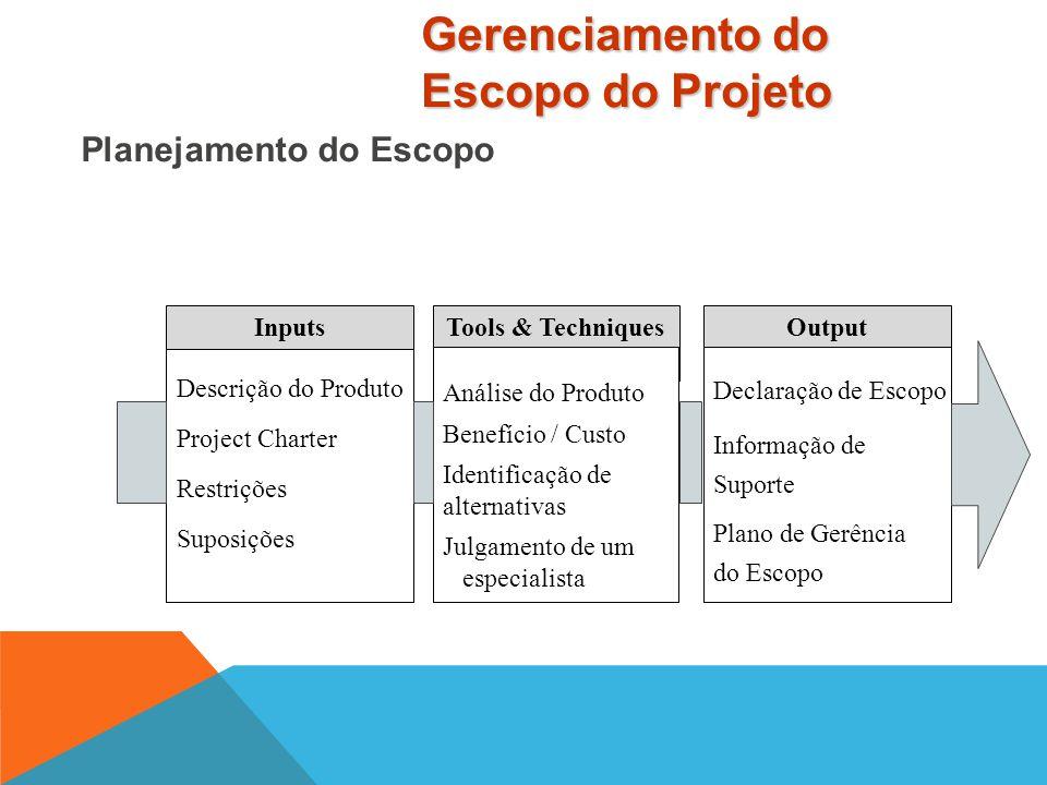 Planejando Processos Início Controle Execução Core ProcessesFacilitating Processes Planejamento e Definição de Escopo Atividades e Recursos (estimativ