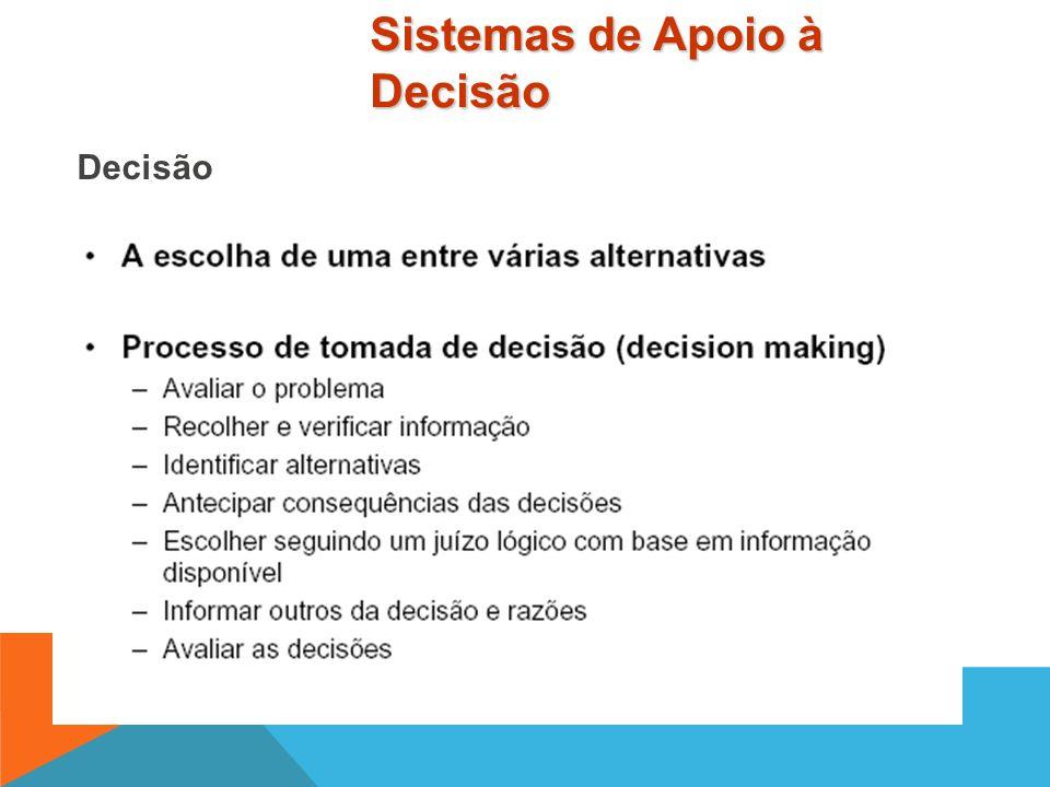 Sistemas de Apoio à Tomada de Decisão Áreas de Conhecimento