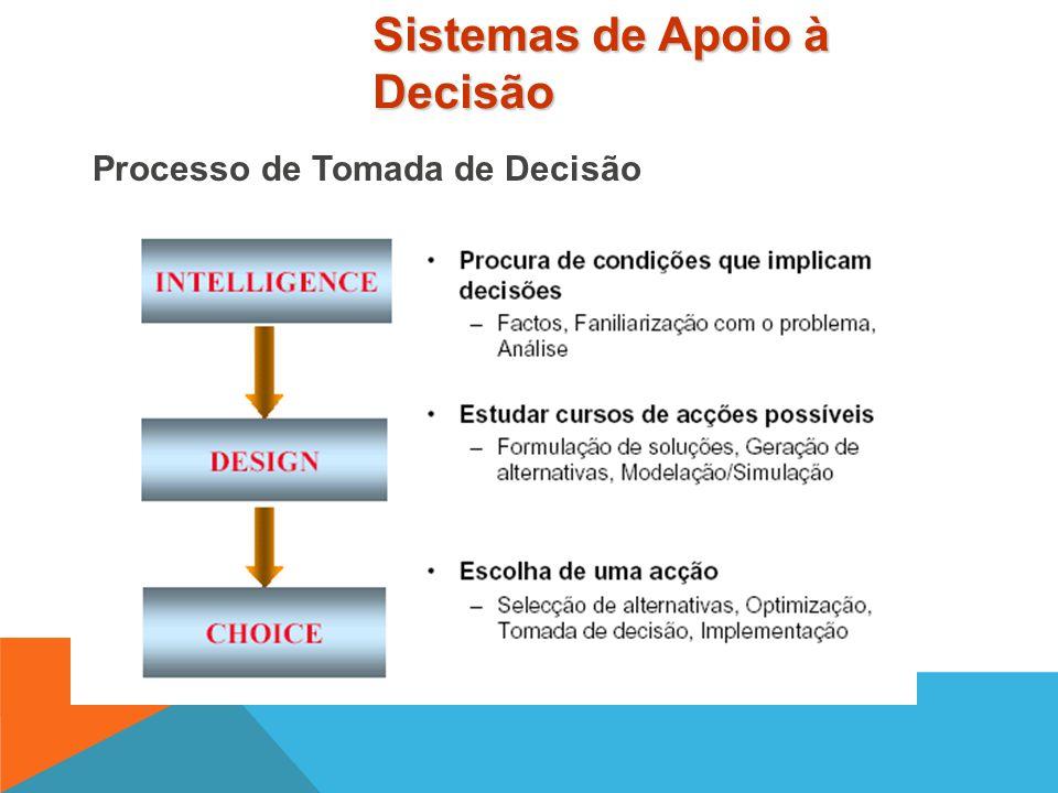 Ciências da Decisão Sistemas de Apoio à Decisão