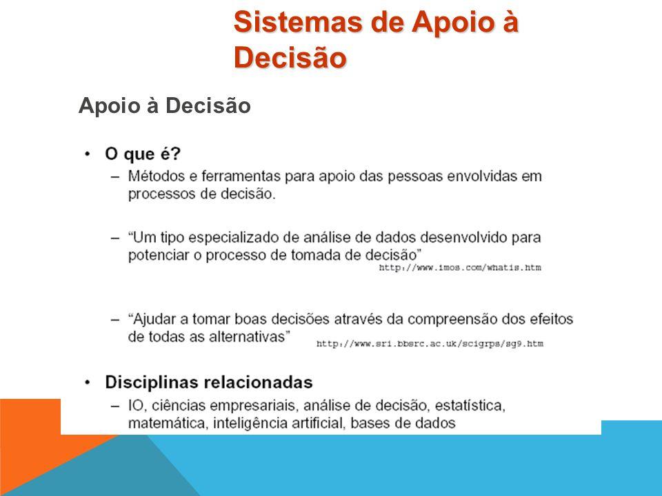 Processo de Tomada de Decisão Sistemas de Apoio à Decisão