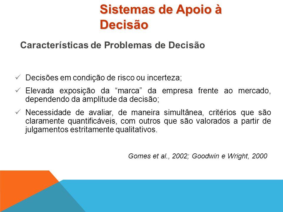Características de Problemas de Decisão Envolvem objetivos conflitantes; Interesses específicos e divergentes de diversos departamentos da empresa; Cr