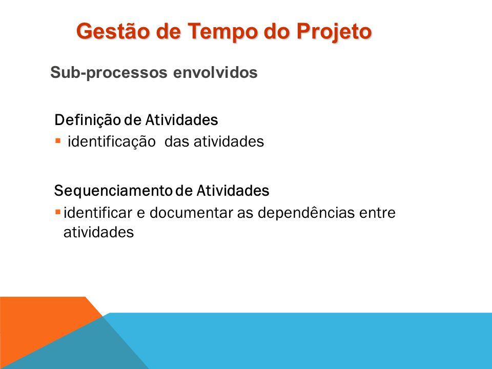 Processos de Planejamentos Início Controle Execução Processos CentraisProcessos Facilitadores Planejamento e Definição de Escopo Atividades (definição