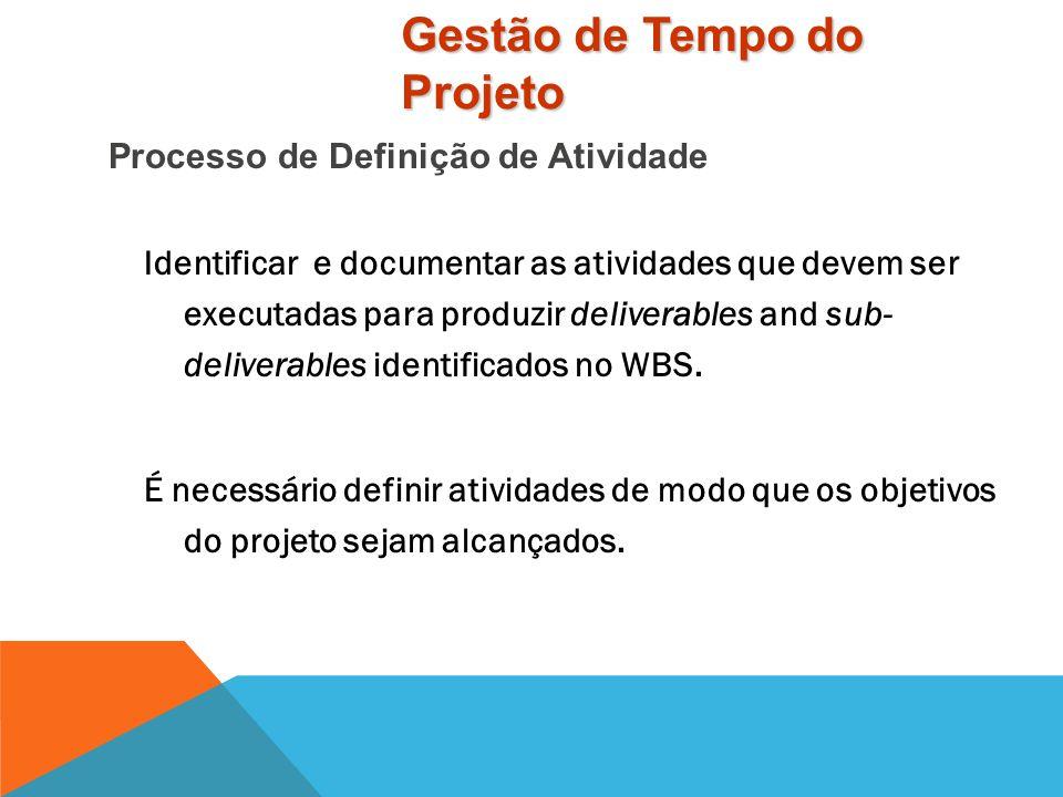 Definição de Atividades  identificação das atividades Sequenciamento de Atividades  identificar e documentar as dependências entre atividades Sub-pr
