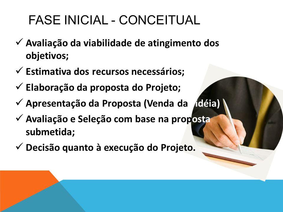 Identificação de necessidades e/ou oportunidades; Tradução dessas necessidades/oportunidades em um problema; Equacionamento e definição do problema; D