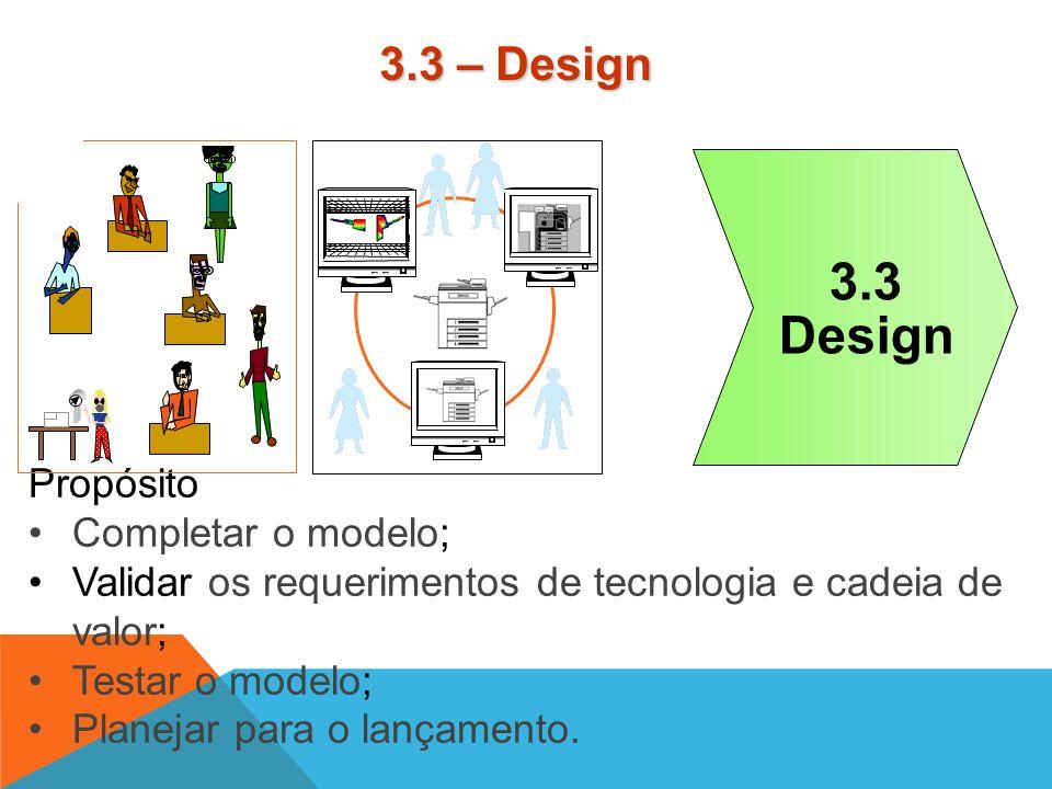 Propósito Consolidar os requerimentos do cliente e do mercado; Completar os requerimentos de tecnologia e cadeia de valor; Completar as especificações