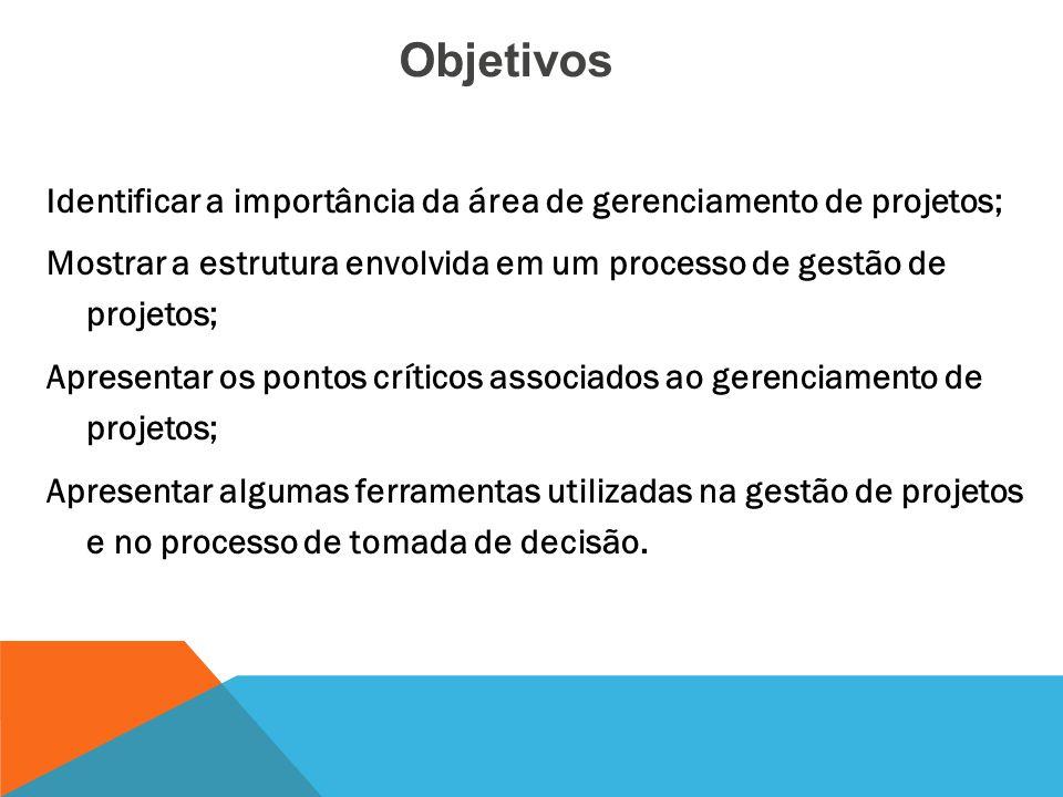 SUMÁRIO Definições e Conceitos Ciclo de Vida do Projeto Processos de Gerenciamento de Projetos Mapa de Conhecimento Escopo do Projeto Sistemas de Apoi